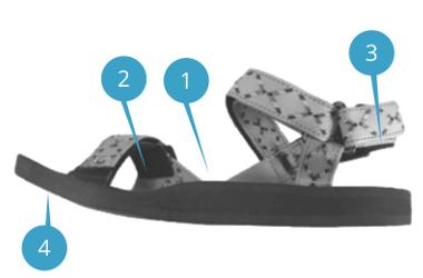 popis sportovního sandálu / pánské, dámské, dětské sandále Jola